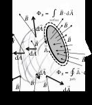 Vector_potential